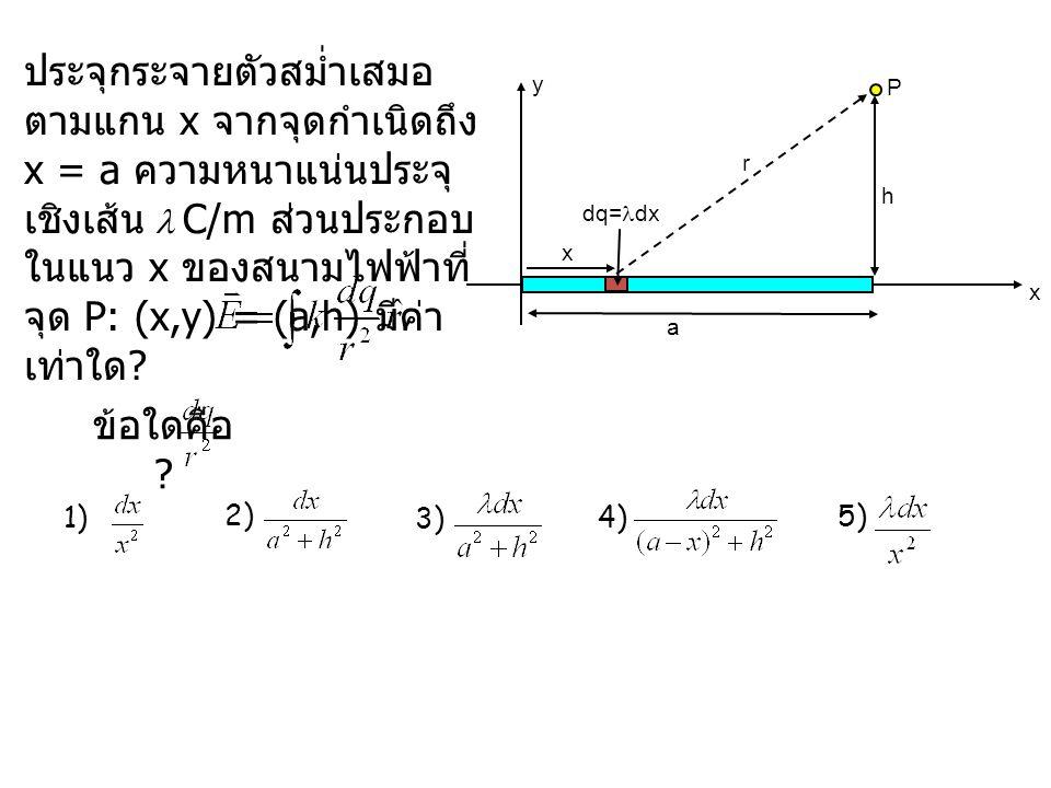 ประจุกระจายตัวสม่ำเสมอ ตามแกน x จากจุดกำเนิดถึง x = a ความหนาแน่นประจุ เชิงเส้น  C/m ส่วนประกอบ ในแนว x ของสนามไฟฟ้าที่ จุด P: (x,y) = (a,h) มีค่า เท่าใด .