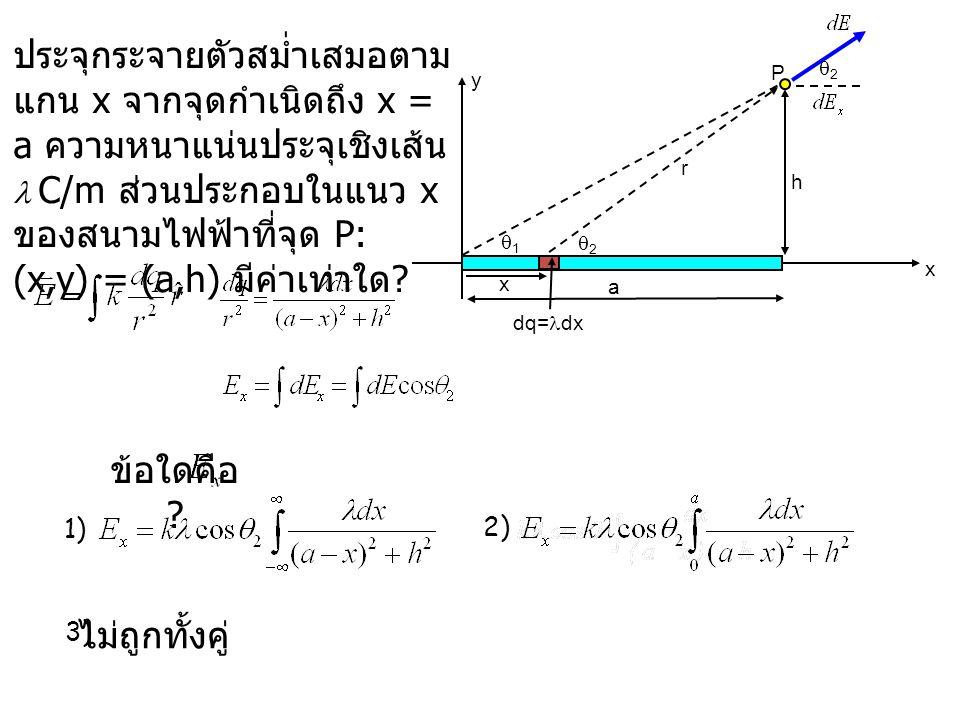 We know: x y a h P x r dq= dx 11 22 22 ข้อใดคือ .