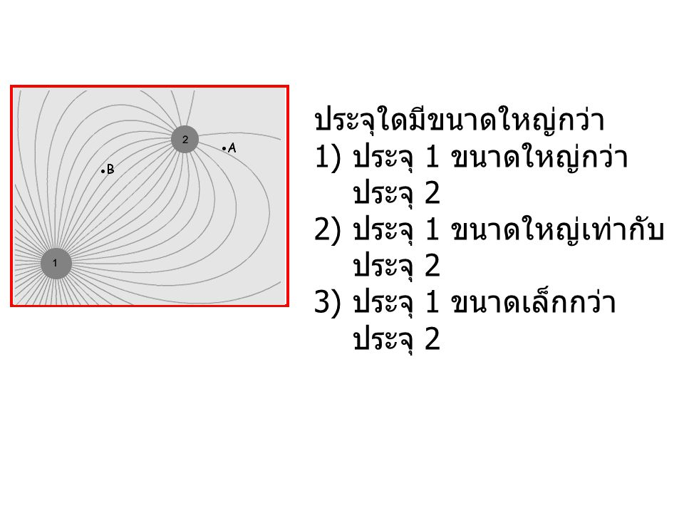 ประจุใดมีขนาดใหญ่กว่า 1) ประจุ 1 ขนาดใหญ่กว่า ประจุ 2 2) ประจุ 1 ขนาดใหญ่เท่ากับ ประจุ 2 3) ประจุ 1 ขนาดเล็กกว่า ประจุ 2