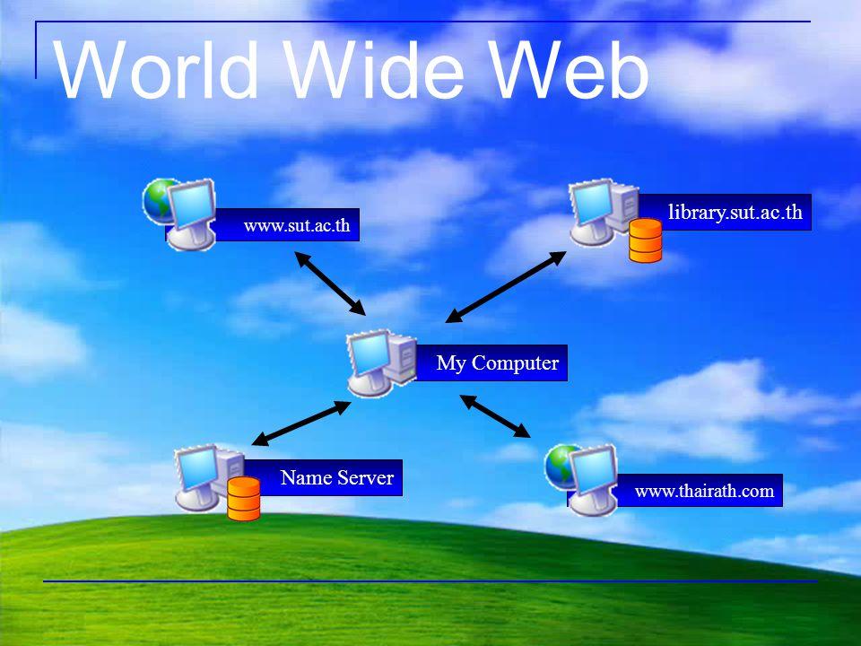 World Wide Web www.sut.ac.th HTML Request Web Server & Web Browser