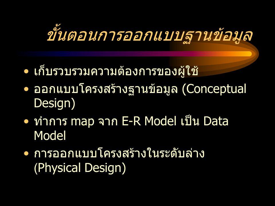 ขั้นตอนการออกแบบ ฐานข้อมูล โครงสร้างข้อมูลระดับล่าง เก็บรวบรวมความต้องการ ของผู้ใช้และวิเคราะห์ เก็บรวบรวมความต้องการ ของผู้ใช้และวิเคราะห์ DBMS Specific DBMS Independent ความต้องการ ฐานข้อมูล ออกแบบโครงสร้างระดับ ล่าง ออกแบบโครงฐานข้อมูล โครงสร้าง ระดับสูง Map E-R model เป็น ตาราง โครงสร้าง ระดับกลาง