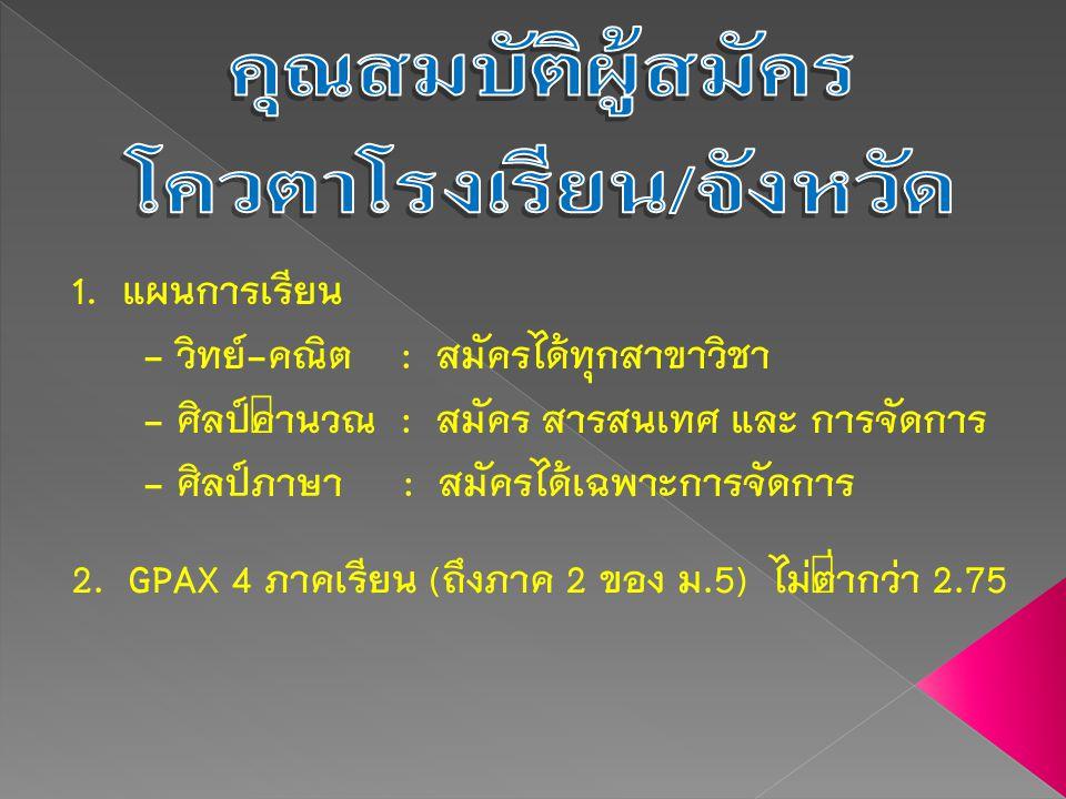 2. GPAX 4 ภาคเรียน (ถึงภาค 2 ของ ม.5) ไม่ต่ำกว่า 2.75 1. แผนการเรียน - วิทย์-คณิต : สมัครได้ทุกสาขาวิชา - ศิลป์คำนวณ : สมัคร สารสนเทศ และ การจัดการ -
