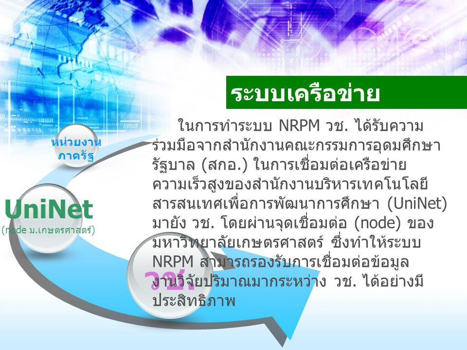 ระบบเครือข่าย หน่วยงาน ภาครัฐ UniNet (node ม. เกษตรศาสตร์ ) วช. ในการทำระบบ NRPM วช. ได้รับความ ร่วมมือจากสำนักงานคณะกรรมการอุดมศึกษา รัฐบาล ( สกอ.) ใ