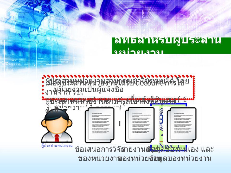 สิทธิสำหรับผู้ประสาน หน่วยงาน ผู้ประสานหน่วยงานสามารถเข้าใช้ระบบได้ โดย หน่วยงานเป็นผู้แจ้งชื่อ และขอ account จาก วช. เพื่อเข้าใช้ระบบ ( 1 หน่วยงาน /