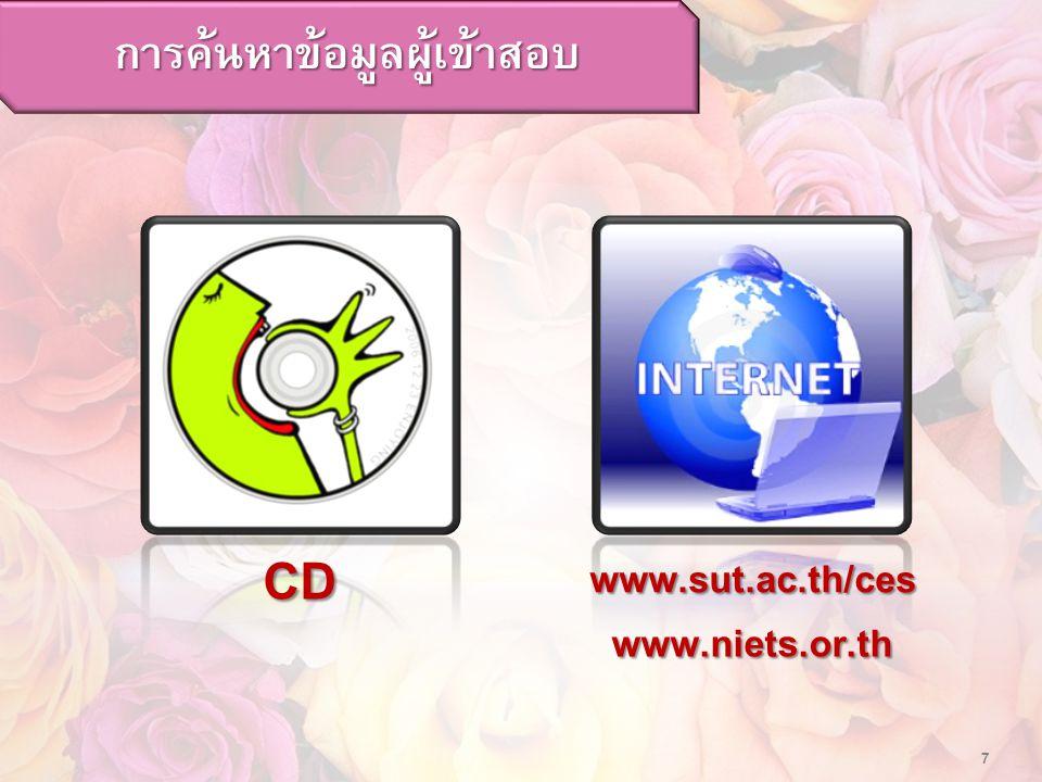 การค้นหาข้อมูลผู้เข้าสอบ CD www.sut.ac.th/ces www.niets.or.th 7