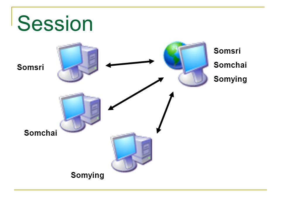 Somsri Somchai Somying Somsri Somchai Somying