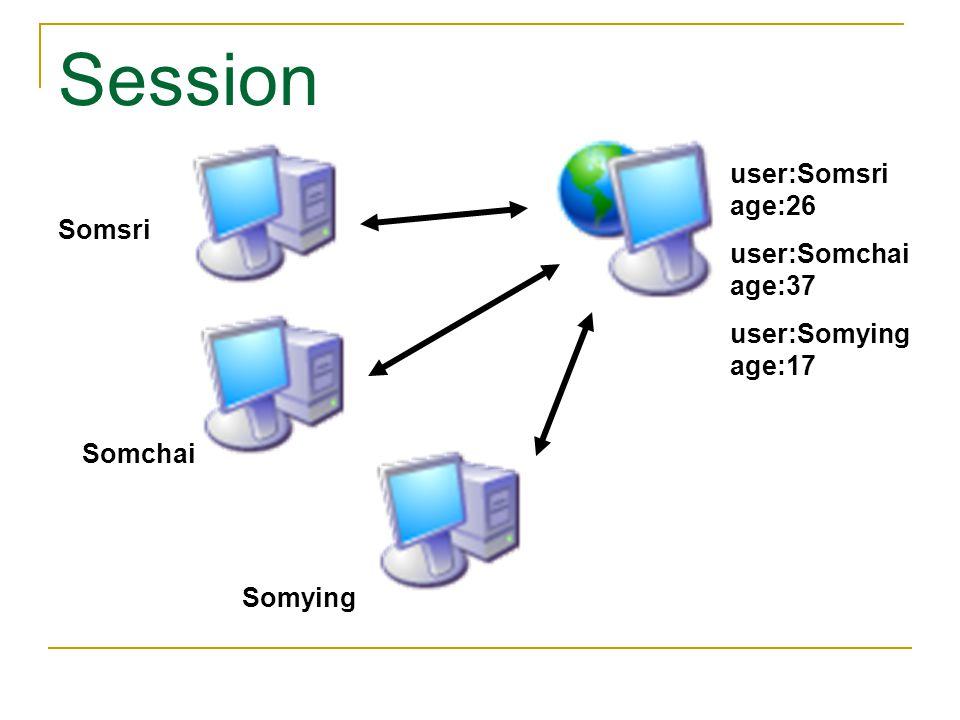 Session Somsri Somchai Somying user:Somsri age:26 user:Somchai age:37 user:Somying age:17