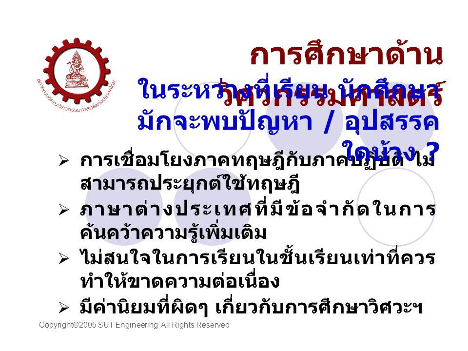 การศึกษาด้าน วิศวกรรมศาสตร์ Copyright©2005 SUT Engineering All Rights Reserved  การเชื่อมโยงภาคทฤษฎีกับภาคปฏิบัติ ไม่ สามารถประยุกต์ใช้ทฤษฎี  ภาษาต่างประเทศที่มีข้อจำกัดในการ ค้นคว้าความรู้เพิ่มเติม  ไม่สนใจในการเรียนในชั้นเรียนเท่าที่ควร ทำให้ขาดความต่อเนื่อง  มีค่านิยมที่ผิดๆ เกี่ยวกับการศึกษาวิศวะฯ ในระหว่างที่เรียน นักศึกษา มักจะพบปัญหา / อุปสรรค ใดบ้าง ?