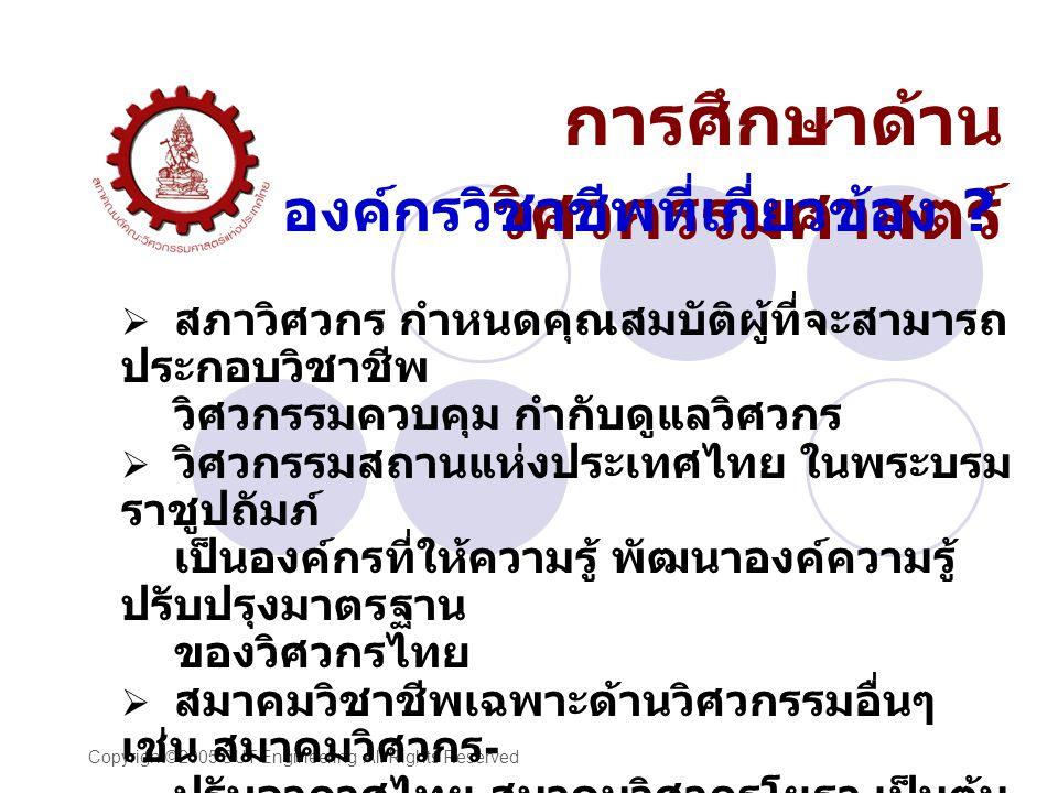 การศึกษาด้าน วิศวกรรมศาสตร์ Copyright©2005 SUT Engineering All Rights Reserved  สภาวิศวกร กำหนดคุณสมบัติผู้ที่จะสามารถ ประกอบวิชาชีพ วิศวกรรมควบคุม กำกับดูแลวิศวกร  วิศวกรรมสถานแห่งประเทศไทย ในพระบรม ราชูปถัมภ์ เป็นองค์กรที่ให้ความรู้ พัฒนาองค์ความรู้ ปรับปรุงมาตรฐาน ของวิศวกรไทย  สมาคมวิชาชีพเฉพาะด้านวิศวกรรมอื่นๆ เช่น สมาคมวิศวกร - ปรับอากาศไทย สมาคมวิศวกรโยธา เป็นต้น ทำงานเฉพาะด้าน วิชาชีพนั้นๆ องค์กรวิชาชีพที่เกี่ยวข้อง ?