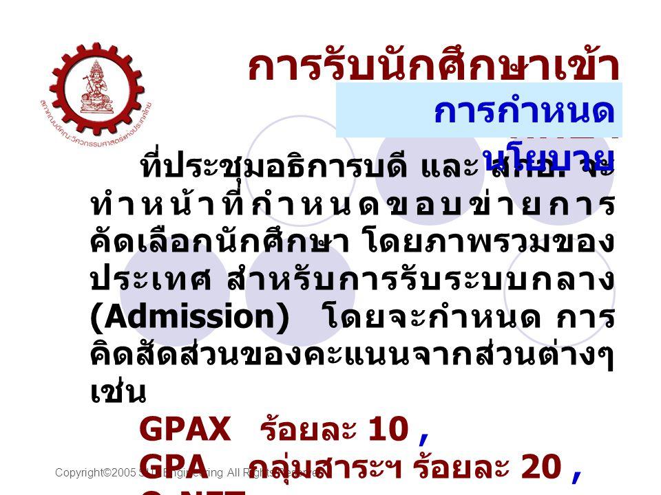 Copyright©2005 SUT Engineering All Rights Reserved ที่ประชุมสภาคณบดีคณะ วิศวกรรมศาสตร์แห่งประเทศไทย จะ เป็นผู้กำหนดสัดส่วนคะแนนวิชาต่างๆ ลงในรายละเอียด เช่น จะกำหนดว่า  GPA ของกลุ่มสาระ จะมาจาก รายวิชา 1.