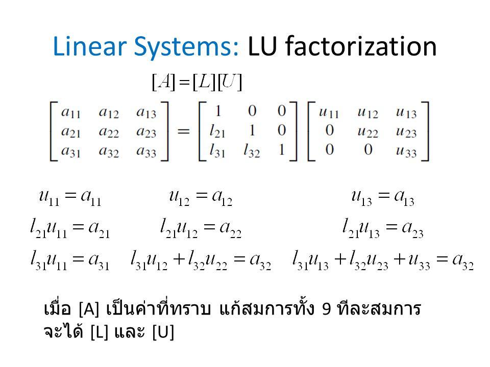 Linear Systems: LU factorization เมื่อ [A] เป็นค่าที่ทราบ แก้สมการทั้ง 9 ทีละสมการ จะได้ [L] และ [U]