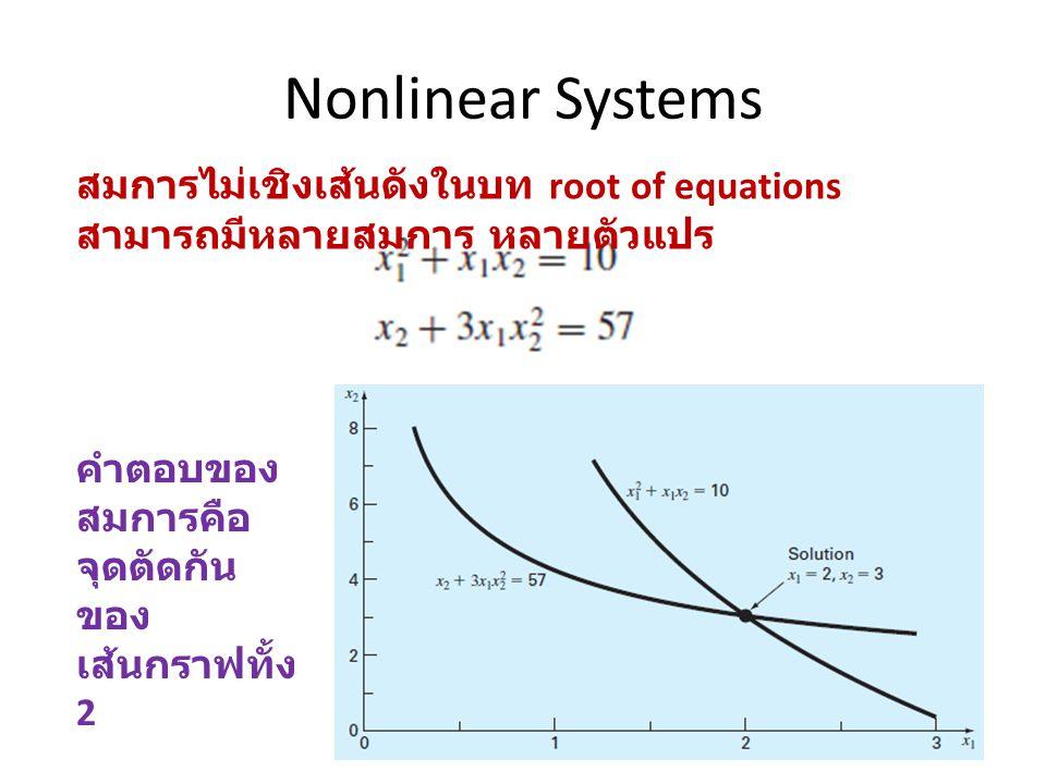 Nonlinear Systems สมการไม่เชิงเส้นดังในบท root of equations สามารถมีหลายสมการ หลายตัวแปร คำตอบของ สมการคือ จุดตัดกัน ของ เส้นกราฟทั้ง 2
