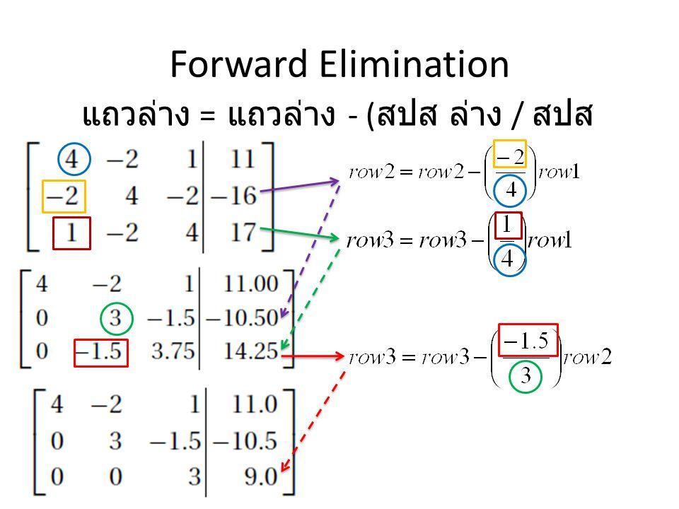 Forward Elimination แถวล่าง = แถวล่าง - ( สปส ล่าง / สปส บน ) แถวบน