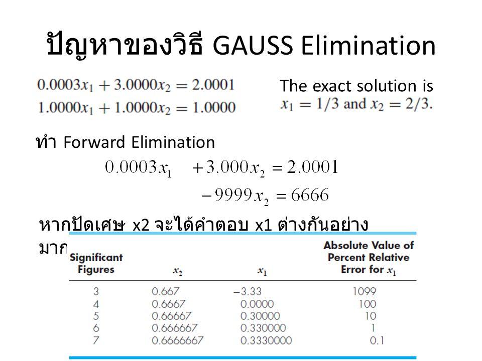 ปัญหาของวิธี GAUSS Elimination The exact solution is ทำ Forward Elimination หากปัดเศษ x2 จะได้คำตอบ x1 ต่างกันอย่าง มาก ดังนี้