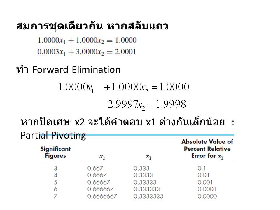 สมการชุดเดียวกัน หากสลับแถว ทำ Forward Elimination หากปัดเศษ x2 จะได้คำตอบ x1 ต่างกันเล็กน้อย : Partial Pivoting