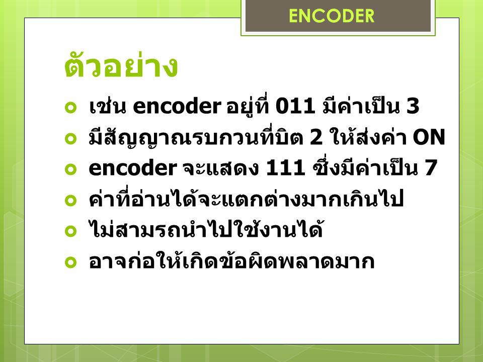 ตัวอย่าง  เช่น encoder อยู่ที่ 011 มีค่าเป็น 3  มีสัญญาณรบกวนที่บิต 2 ให้ส่งค่า ON  encoder จะแสดง 111 ซึ่งมีค่าเป็น 7  ค่าที่อ่านได้จะแตกต่างมากเกินไป  ไม่สามรถนำไปใช้งานได้  อาจก่อให้เกิดข้อผิดพลาดมาก ENCODER
