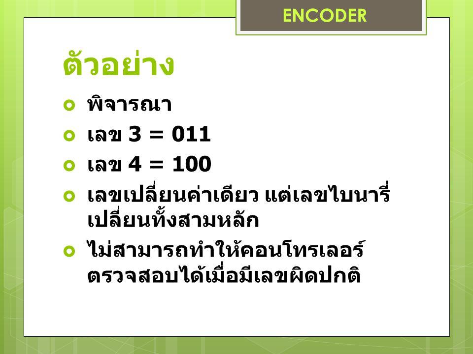 ตัวอย่าง  พิจารณา  เลข 3 = 011  เลข 4 = 100  เลขเปลี่ยนค่าเดียว แต่เลขไบนารี่ เปลี่ยนทั้งสามหลัก  ไม่สามารถทำให้คอนโทรเลอร์ ตรวจสอบได้เมื่อมีเลขผิดปกติ ENCODER