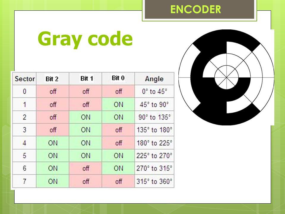 Gray code ENCODER