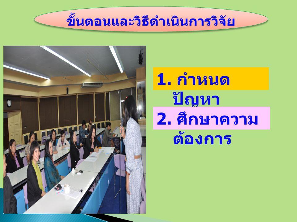 4. นำไปประยุกต์ใช้กับการทำงาน ในเครือข่ายความร่วมมือ คณะทำงานฝ่ายบริการสารนิเทศ ห้องสมุดอุดมศึกษา