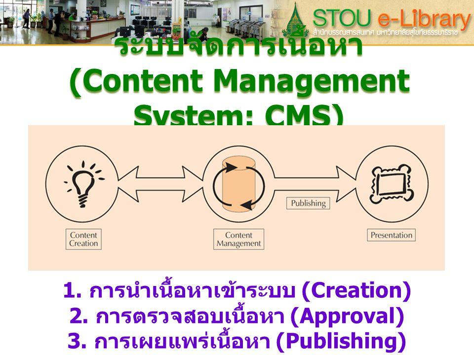 ระบบจัดการเนื้อหา (Content Management System: CMS) 1. การนำเนื้อหาเข้าระบบ (Creation) 2. การตรวจสอบเนื้อหา (Approval) 3. การเผยแพร่เนื้อหา (Publishing