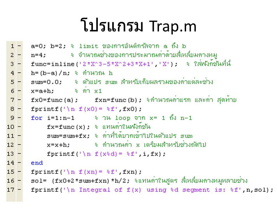 โปรแกรม Trap.m