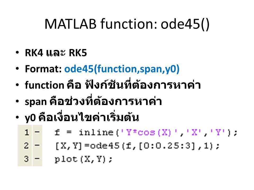 MATLAB function: ode45() RK4 และ RK5 Format: ode45(function,span,y0) function คือ ฟังก์ชันที่ต้องการหาค่า span คือช่วงที่ต้องการหาค่า y0 คือเงื่อนไขค่