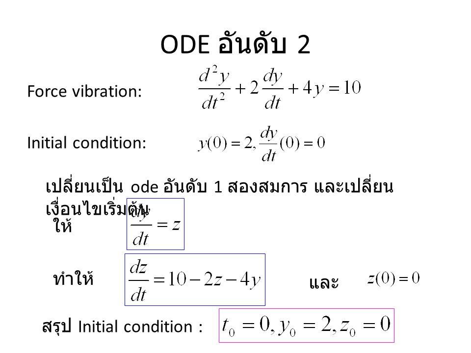 ODE อันดับ 2 Force vibration: Initial condition: เปลี่ยนเป็น ode อันดับ 1 สองสมการ และเปลี่ยน เงื่อนไขเริ่มต้น สรุป Initial condition : ให้ ทำให้ และ