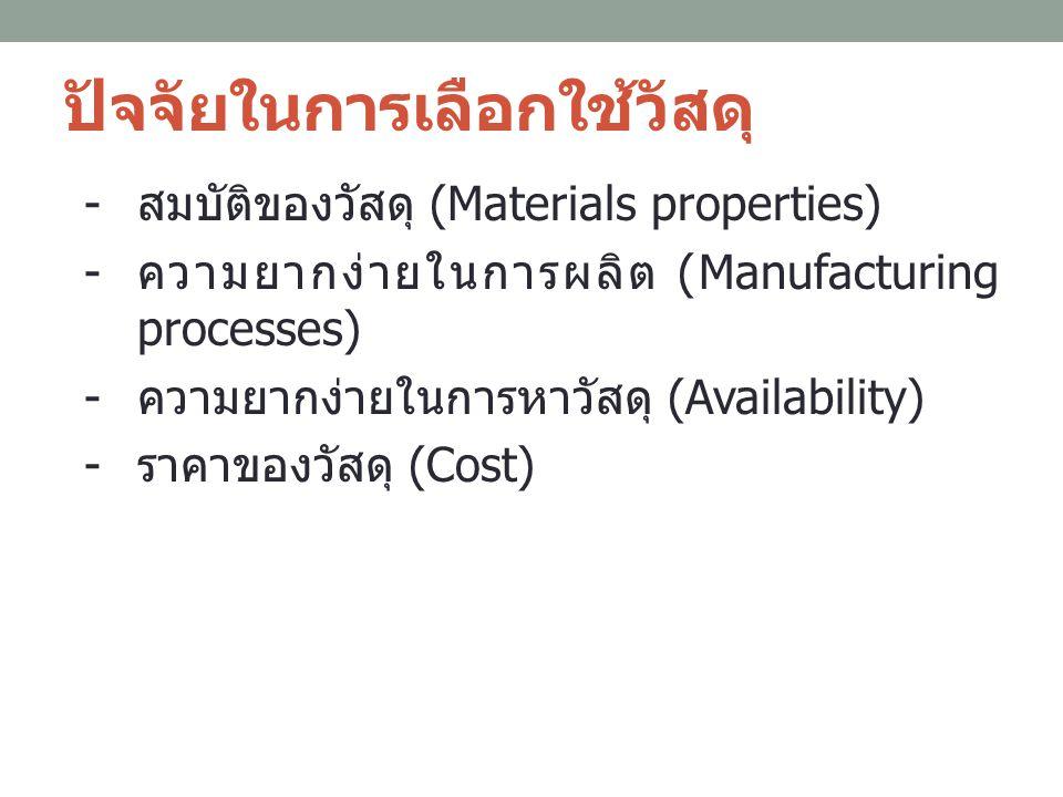 ปัจจัยในการเลือกใช้วัสดุ - สมบัติของวัสดุ (Materials properties) - ความยากง่ายในการผลิต (Manufacturing processes) - ความยากง่ายในการหาวัสดุ (Availabil