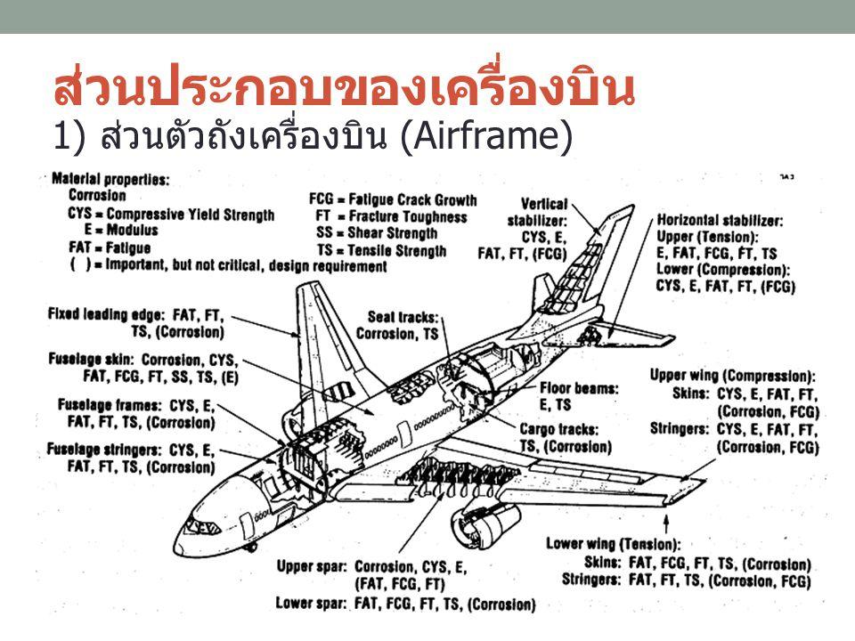 ส่วนประกอบของเครื่องบิน 1) ส่วนตัวถังเครื่องบิน (Airframe)