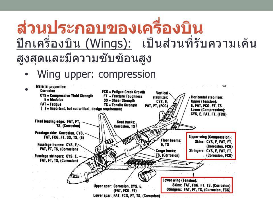ส่วนประกอบของเครื่องบิน ปีกเครื่องบิน (Wings): เป็นส่วนที่รับความเค้น สูงสุดและมีความซับซ้อนสูง Wing upper: compression Wing lower: tension