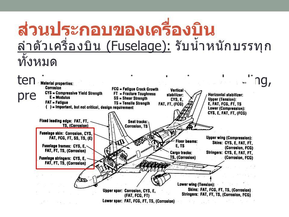 ส่วนประกอบของเครื่องบิน ลำตัวเครื่องบิน (Fuselage): รับน้ำหนักบรรทุก ทั้งหมด tension, compression, torsion, bending, pressurization