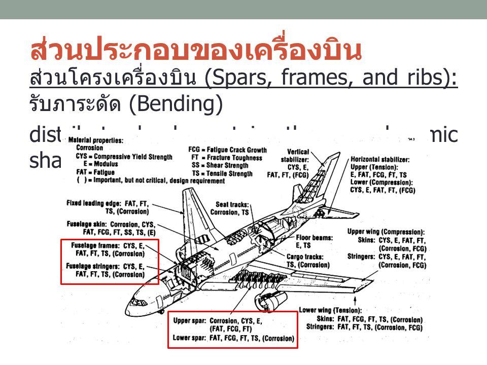 ส่วนประกอบของเครื่องบิน ส่วนโครงเครื่องบิน (Spars, frames, and ribs): รับภาระดัด (Bending) distribute loads, retain the aerodynamic shape, increase bu