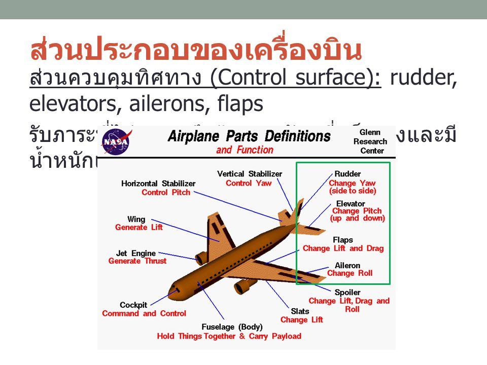 ส่วนประกอบของเครื่องบิน ส่วนควบคุมทิศทาง (Control surface): rudder, elevators, ailerons, flaps รับภาระที่ไม่รุนแรงจึงต้องการวัสดุที่แข็งแรงและมี น้ำหน