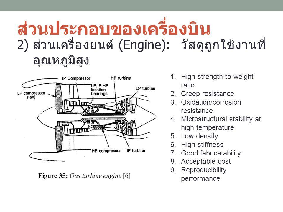 ส่วนประกอบของเครื่องบิน 2) ส่วนเครื่องยนต์ (Engine): วัสดุถูกใช้งานที่ อุณหภูมิสูง 1.High strength-to-weight ratio 2.Creep resistance 3.Oxidation/corr