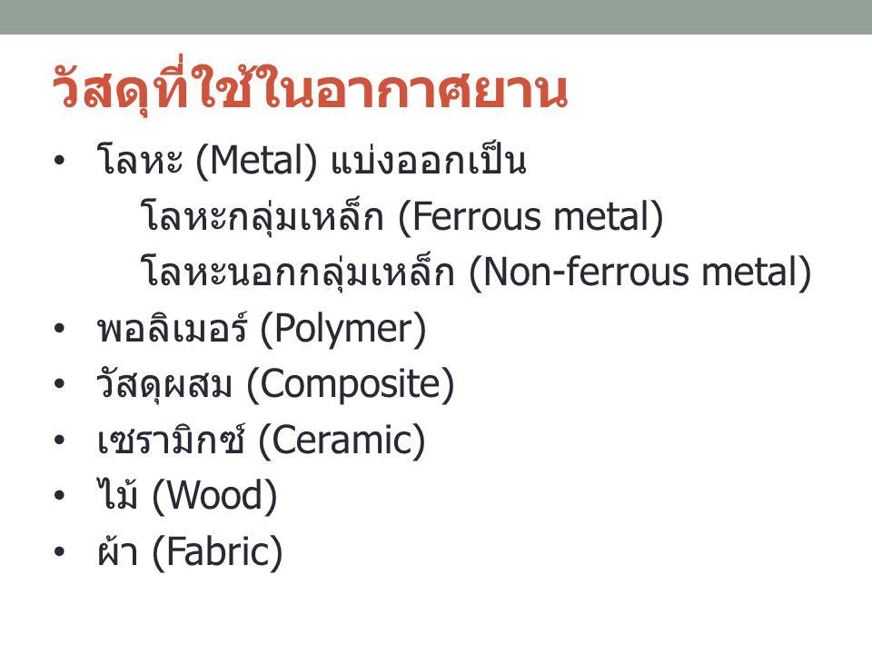 วัสดุที่ใช้ในอากาศยาน โลหะ (Metal) แบ่งออกเป็น โลหะกลุ่มเหล็ก (Ferrous metal) โลหะนอกกลุ่มเหล็ก (Non-ferrous metal) พอลิเมอร์ (Polymer) วัสดุผสม (Comp