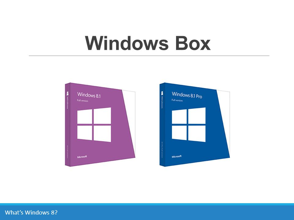 Windows Box What's Windows 8?