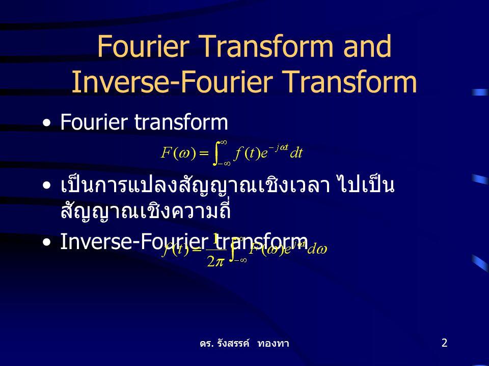 ดร. รังสรรค์ ทองทา 2 Fourier Transform and Inverse-Fourier Transform Fourier transform เป็นการแปลงสัญญาณเชิงเวลา ไปเป็น สัญญาณเชิงความถี่ Inverse-Four