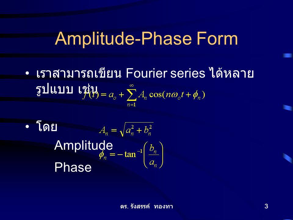 ดร. รังสรรค์ ทองทา 3 Amplitude-Phase Form เราสามารถเขียน Fourier series ได้หลาย รูปแบบ เช่น โดย Amplitude Phase