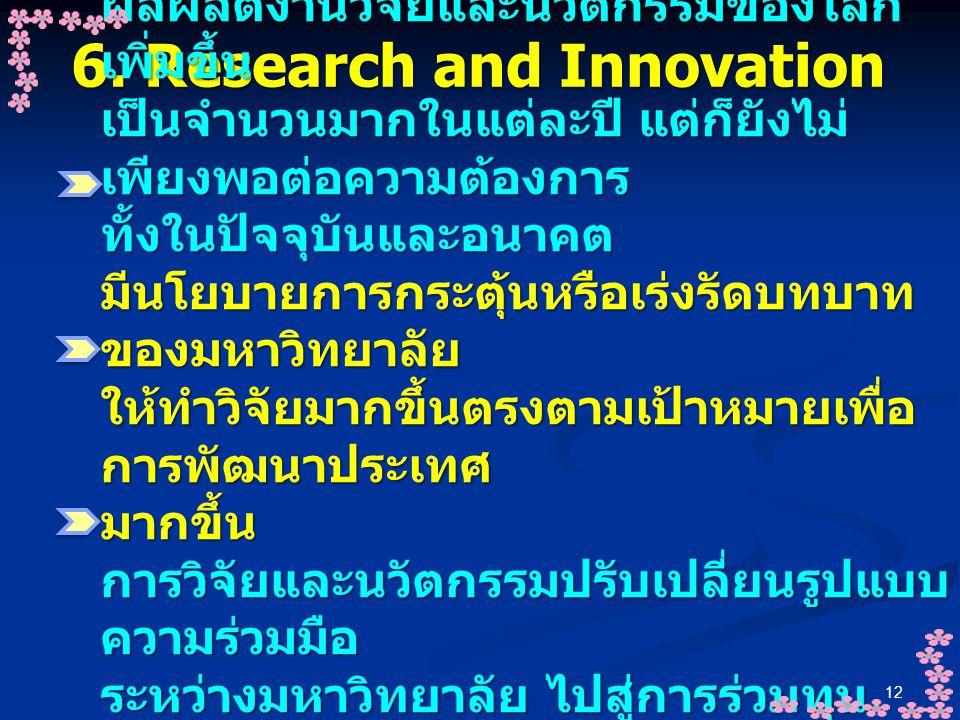 12 6. Research and Innovation ผลผลิตงานวิจัยและนวัตกรรมของโลก เพิ่มขึ้น เป็นจำนวนมากในแต่ละปี แต่ก็ยังไม่ เพียงพอต่อความต้องการ ทั้งในปัจจุบันและอนาคต