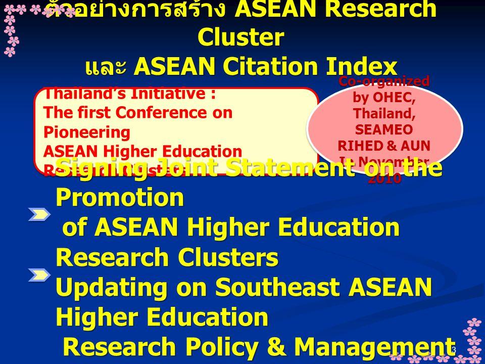 13 ตัวอย่างการสร้าง ASEAN Research Cluster และ ASEAN Citation Index Thailand's Initiative : The first Conference on Pioneering ASEAN Higher Education