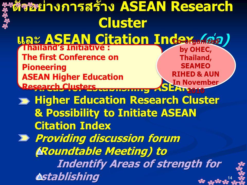 14 ตัวอย่างการสร้าง ASEAN Research Cluster และ ASEAN Citation Index ( ต่อ ) Exploring Strength of Research Areas for Establishing ASEAN Higher Educati