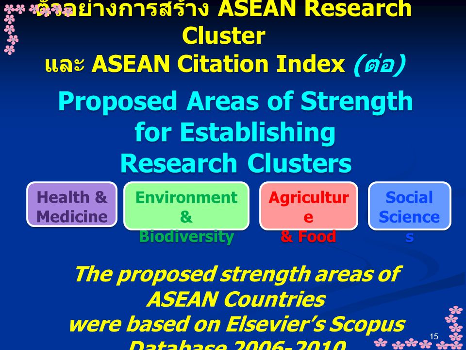 15 ตัวอย่างการสร้าง ASEAN Research Cluster และ ASEAN Citation Index และ ASEAN Citation Index ( ต่อ ) Proposed Areas of Strength for Establishing Resea
