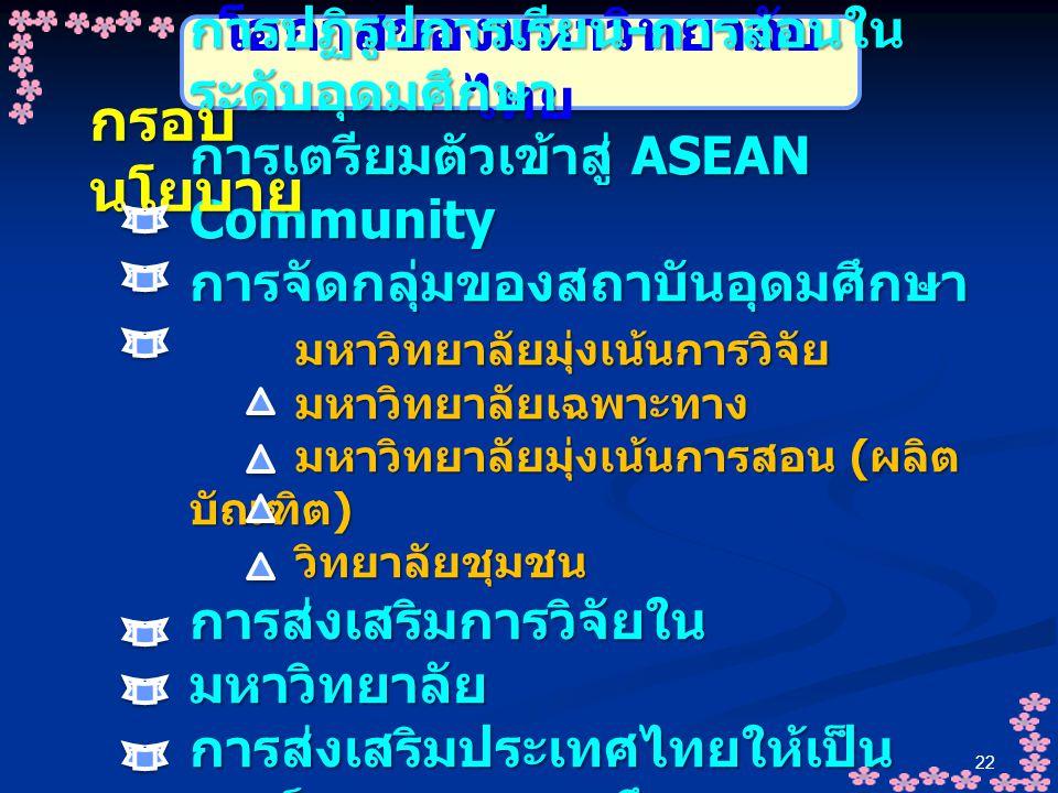 22 โอกาสของมหาวิทยาลัย ไทย การปฏิรูปการเรียน - การสอนใน ระดับอุดมศึกษา การเตรียมตัวเข้าสู่ ASEAN Community การจัดกลุ่มของสถาบันอุดมศึกษามหาวิทยาลัยมุ่
