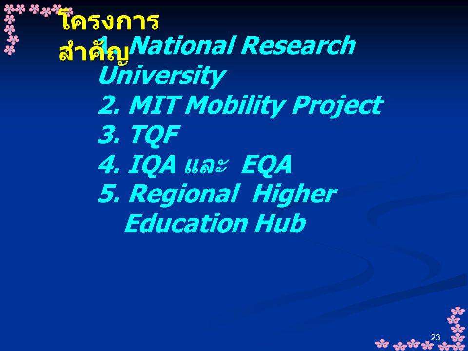 23 1. National Research University 2. MIT Mobility Project 3. TQF 4. IQA และ EQA 5. Regional Higher Education Hub โครงการ สำคัญ