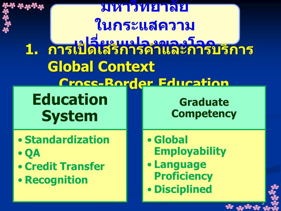 3 มหาวิทยาลัย ในกระแสความ เปลี่ยนแปลงของโลก มหาวิทยาลัย ในกระแสความ เปลี่ยนแปลงของโลก 1. การเปิดเสรีการค้าและการบริการ Global Context Cross-Border Edu