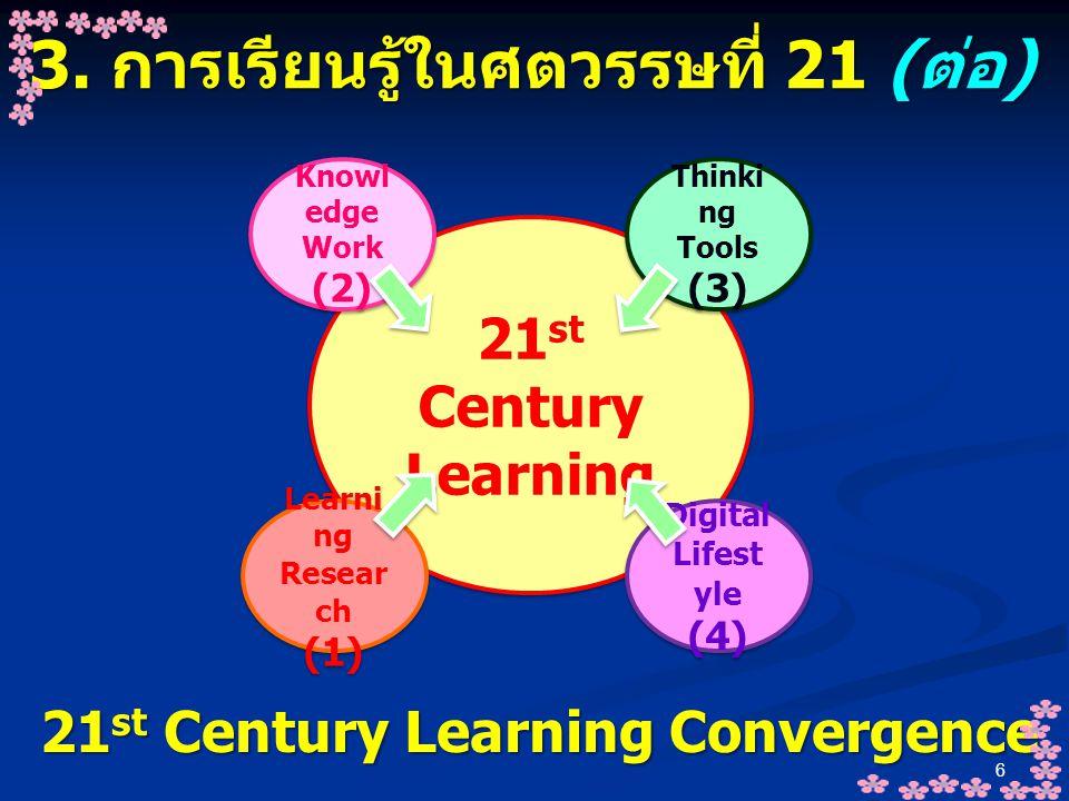 6 3. การเรียนรู้ในศตวรรษที่ 21 ( ต่อ ) 21 st Century Learning Convergence 21 st Century Learning Knowl edge Work (2) Knowl edge Work (2) Learni ng Res
