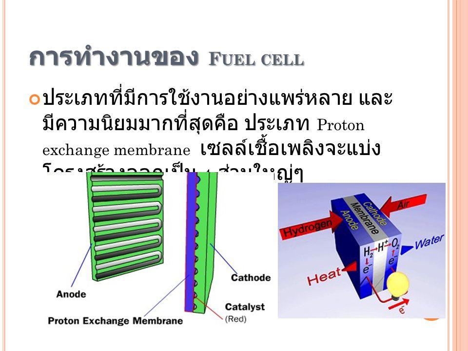 การทำงานของ F UEL CELL ประเภทที่มีการใช้งานอย่างแพร่หลาย และ มีความนิยมมากที่สุดคือ ประเภท Proton exchange membrane เซลล์เชื้อเพลิงจะแบ่ง โครงสร้างออก