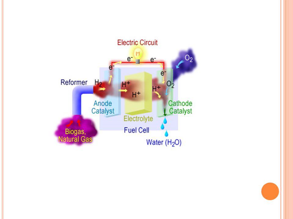 F UEL CELL กับการอนุรักษ์พลังงาน และ สิ่งแวดล้อม การปลดปล่อยก๊าซเรือนกระจก ( แสดงในรูป ของคาร์บอน ) จากยานพาหนะที่ใช้การ สันดาปภายในด้วยน้ำมันเบนซิน เปรียบเทียบกับยานพาหนะที่ใช้เซลล์ เชื้อเพลิงเป็นแหล่งของพลังงาน