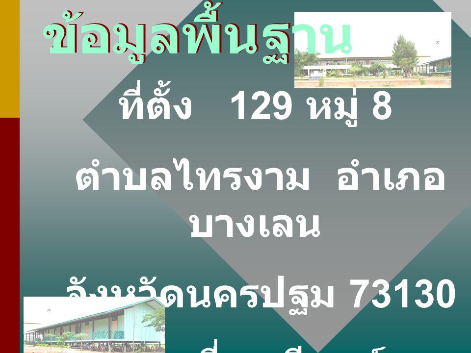 บุคลากรในโรงเรียน ปี การศึกษา 2547 จำนวนครู 7 คน ชาย 3 คน หญิง 4 คน จำนวนนักการภารโรง 1 คน จำนวนนักเรียน 90 คน ชาย 42 คน หญิง 48 คน