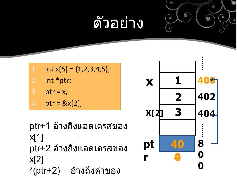 ตัวอย่าง 1int x[5] = {1,2,3,4,5}; 2int *ptr; 3ptr = x; 4ptr = &x[2]; ptr+1 อ้างถึงแอดเดรสของ x[1] ptr+2 อ้างถึงแอดเดรสของ x[2] *(ptr+2) อ้างถึงค่าของ